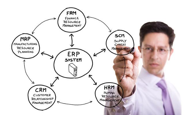 Principales módulos en un Software ERP